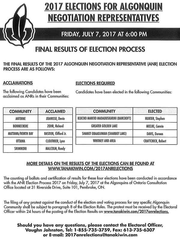 2017 ANR Election Results